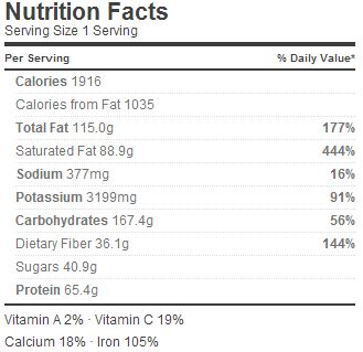 """""""Chickpea Crêpes Nutritional Information"""""""